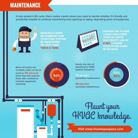 Ace Home Services Summer Air Conditioning Maintenance Infographic